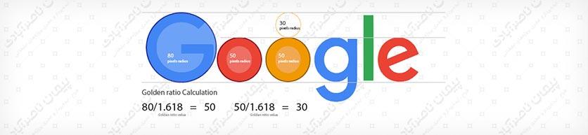 عدد فی (نسبت طلایی) در طراحی لوگو تایپ شرکت گوگل