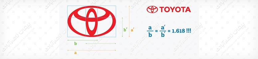 عدد فی (نسبت طلایی) در طراحی لوگو شرکت تویوتا