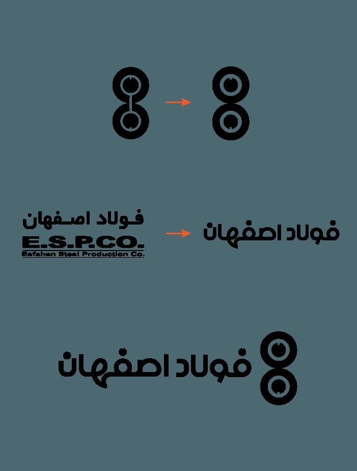 لوگو فولاد اصفهان