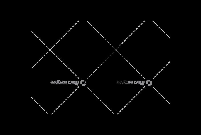 طراحی لوگو کنگره امضای دیجیتال