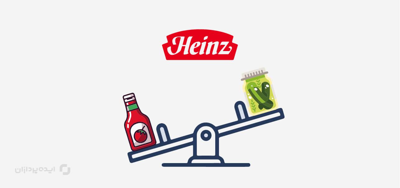 هاینز و قانون الاکلنگ