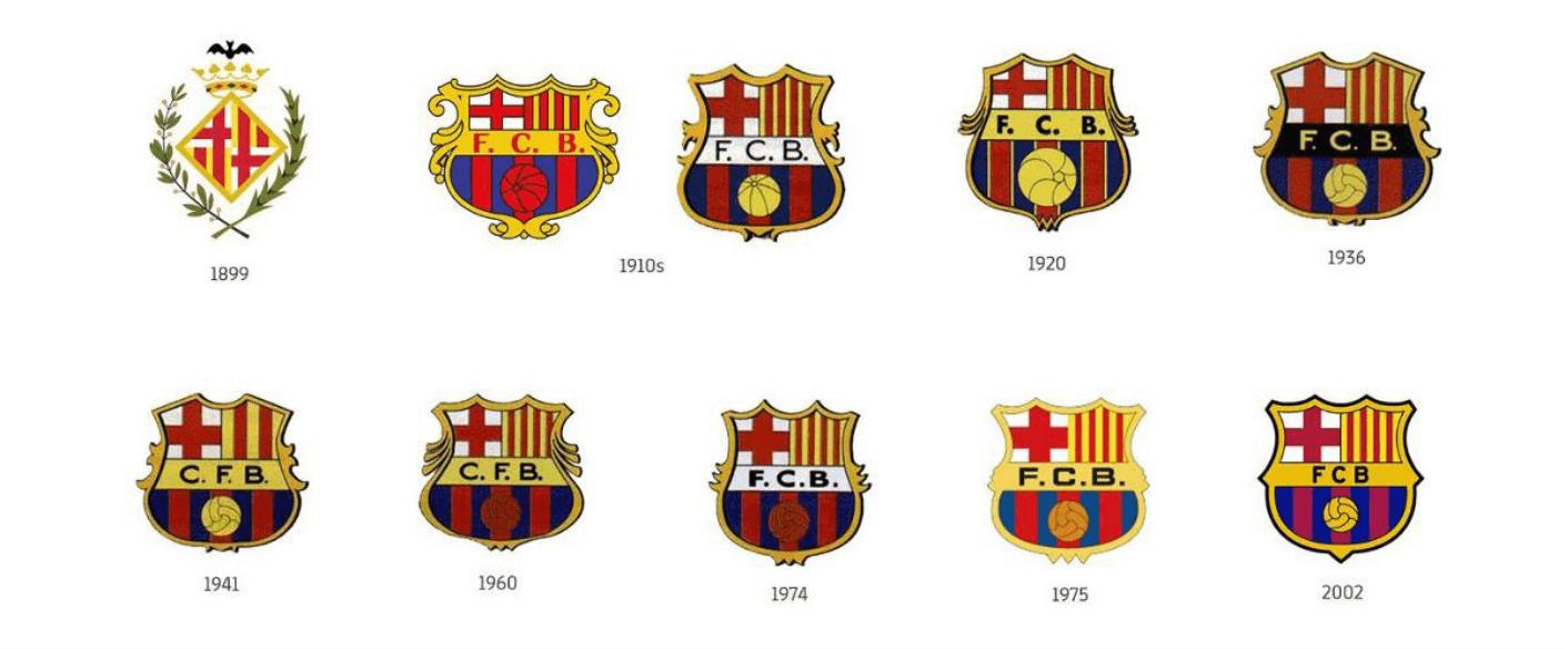 تاریخچه لوگو بارسلونا